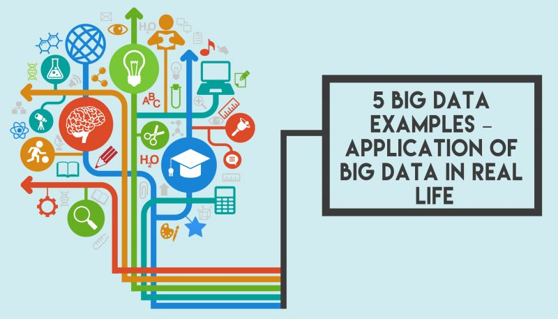 5 big data examples application of big data in real life